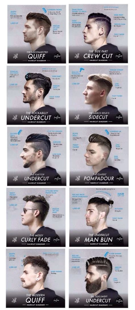 male hairstyles and their names coiffures pour hommes cheveux d homme and coiffure on