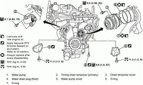 small engine service manuals 2003 nissan murano instrument cluster 2006 nissan pathfinder engine diagram automotive parts diagram images