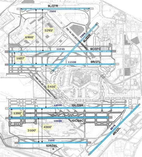 o hare runway diagram news chicago o hare s runway 14l 32r closed permanently