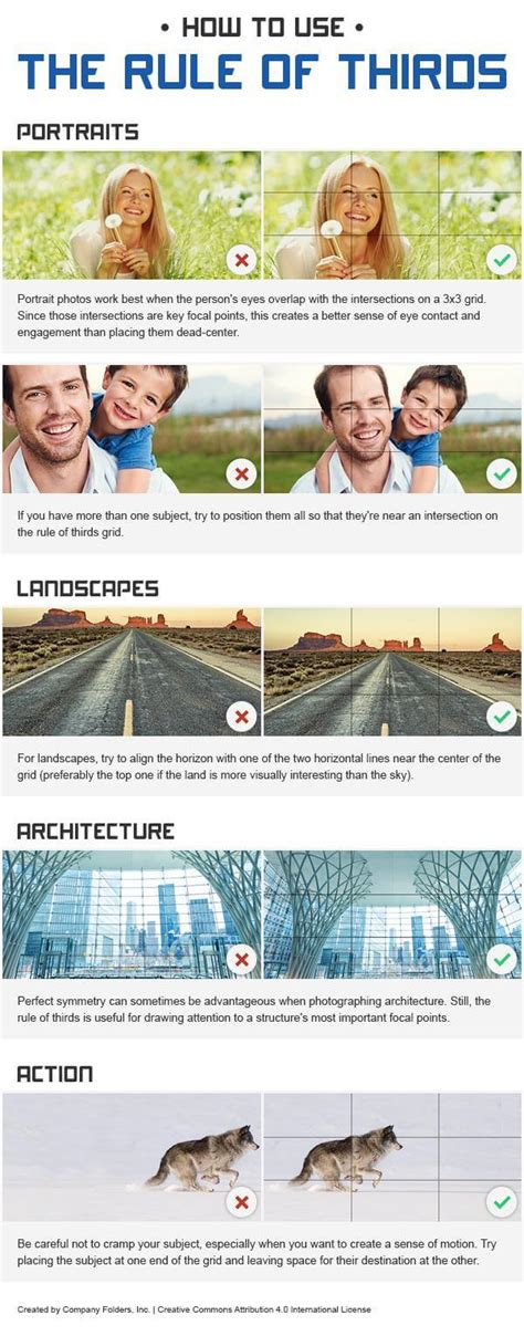 magazine layout rule of thirds 5 tips on how to use the rule of thirds in photography