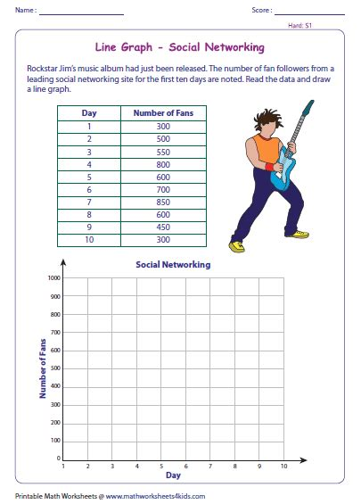 draw graph line graph worksheets