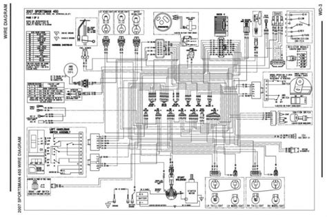 polaris sportsman 450 2007 wire diagram wiring diagram
