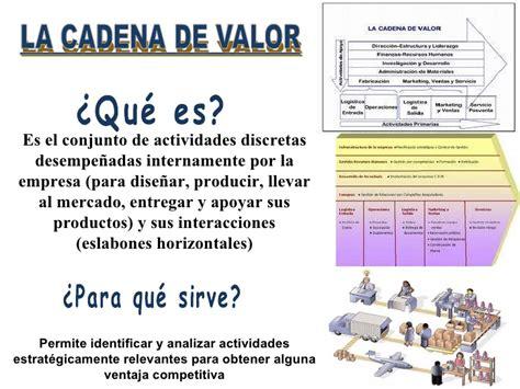 ejemplos de micro inductores de valor cadena de valor