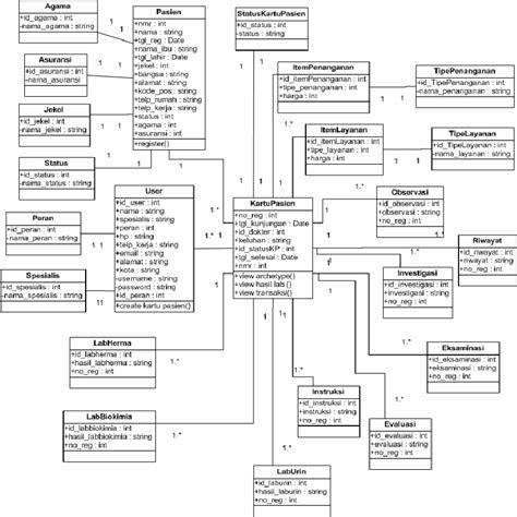 website class diagram class diagram of website gallery how to guide and refrence