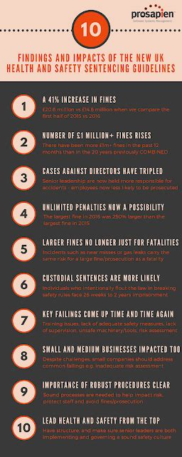 Senter Cing L new sentencing guidelines in the uk what you need to
