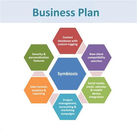 home business plan business plan template pdf peerpex