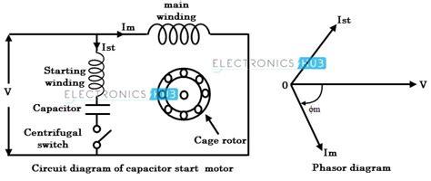single phase 220v wiring diagram single phase motor wiring diagram with capacitor start