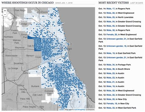 chicago gun violence map gun controlled chicago at least 19 6 killed
