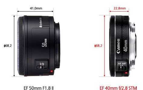 Lensa Canon Fix 40mm F2 8 canon 40mm f 2 8 vs canon 50mm f 1 8