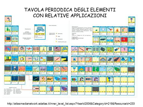 tavola pitagorica per bambini da stare tavola periodica per bambini 28 images tavola
