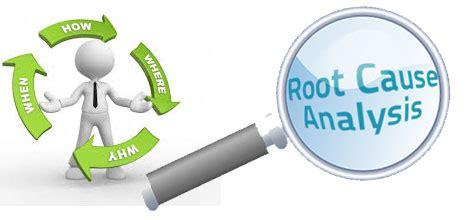 girik institute root  analysis