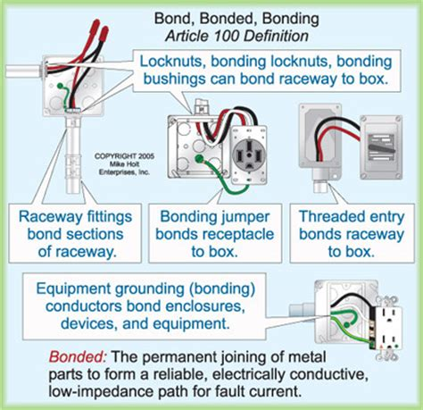electrical conductors meaning in tamil grounding bonding definitions electrical construction maintenance ec m magazine