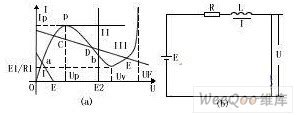 tunnel diode pulser schematic schematic and applied circuit diagram of tunnel diode pulse circuit pulse signal generator