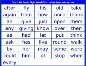 dolch list of sight words 1st grade sight word chart
