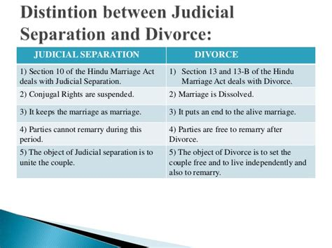 section 10 hindu marriage act matrimonial remedies under hindu marriage act 1955