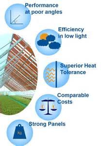 Power Curtain Thin Film Bipv Photovoltaic Solar Glass