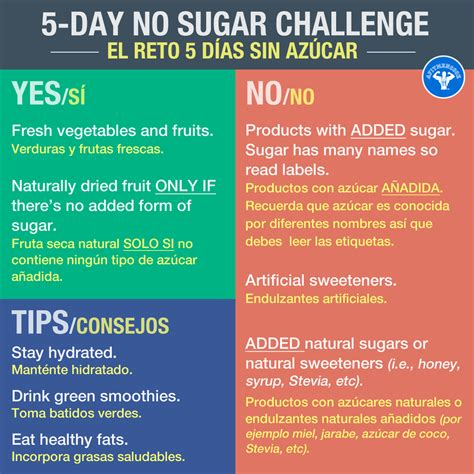 diet challenge 5 day no sugar challenge fit cook