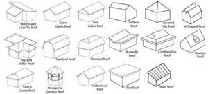 L Shaped Dormer Roofs