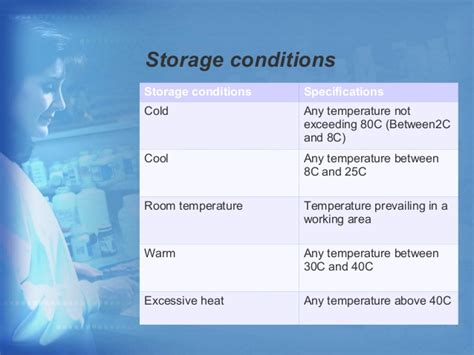 at what temperature should storage rooms be kept storage practice