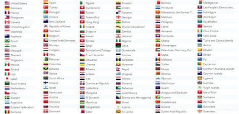 names of countries in and world country national flags and names hd images quotes