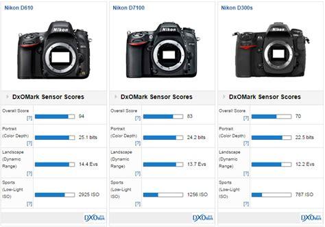 nikon frame models nikon d750 preview new nikon 24 3mp frame consumer