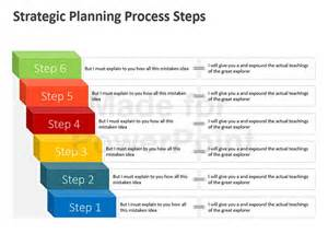 Strategic Planning Process Template by Process Flow Diagram Editable Powerpoint Presentation