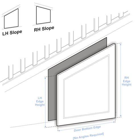 doors to size angled door guide