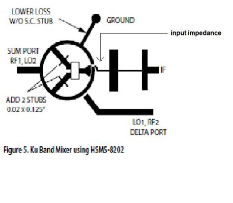 varactor diode as mixer microwave diode devices pdf 28 images pin diode varactor diode tunnel diode devices