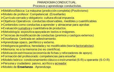 Modelos Curriculares Definicion Y Componentes Teoria Y Modelos Curriculares Paradigmas Educativos