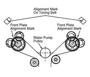 Isuzu 3 2 Timing Marks Isuzu 320 V6 Camshaft Timing Diagram Fixya