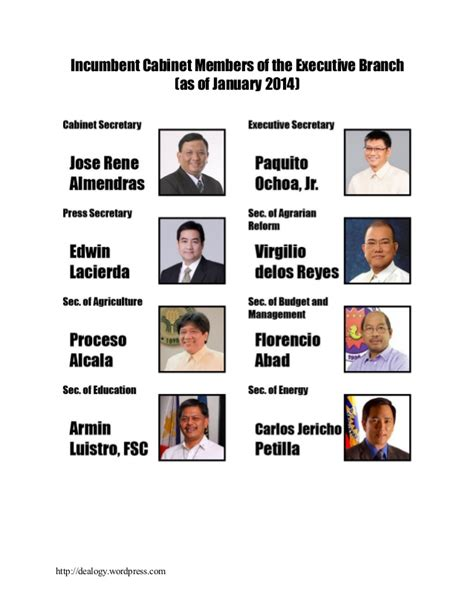 Executive Branch Cabinet Cabinet Members Philippines