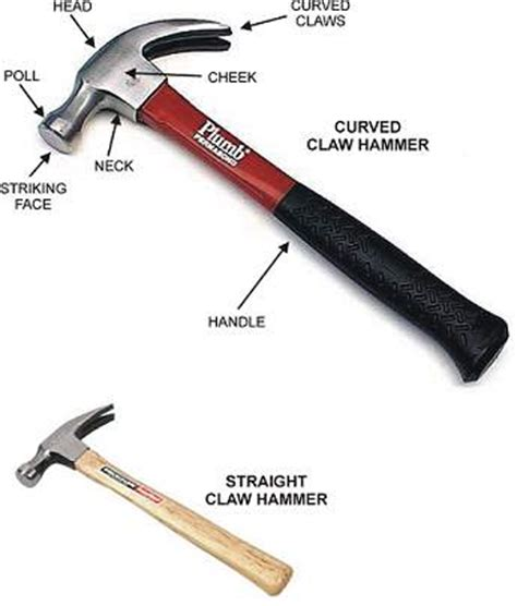 diagram of a claw hammer basic and power tools wiki odesie by tech transfer