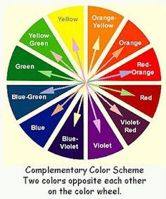 what compliments red 1000 ideas about complimentary colors on pinterest