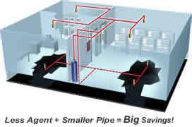 superior pattern works inc fire suppression fire prevention service inc