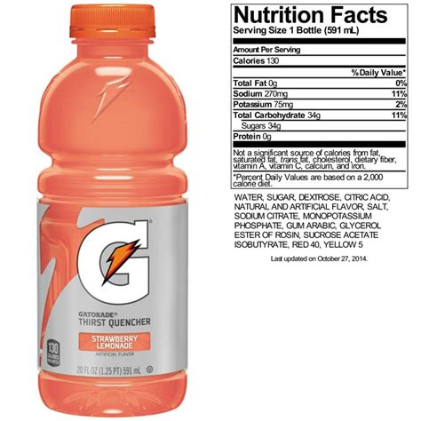 hydration and blood pressure electrolyte beverage