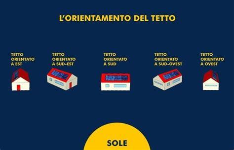 Esposizione Solare Casa by Tetto Fotovoltaico Costo Il Fotovoltaico Prezzi Per Il