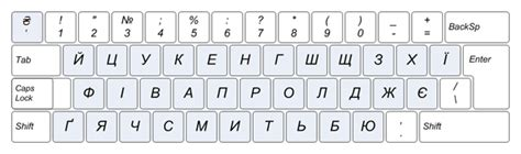 Keyboard Layout Vista | file keyboard layout ua vista ext png wikimedia commons
