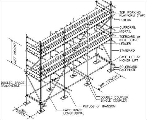 scaffold parts diagram scaffolding inspection diagram scaffolding free engine