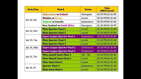 icc 19 world cup 2018 schedule time table world