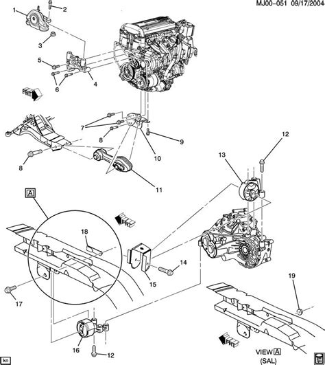 free car repair manuals 2002 chevrolet cavalier transmission control cavalier transmission diagram cavalier free engine image for user manual download