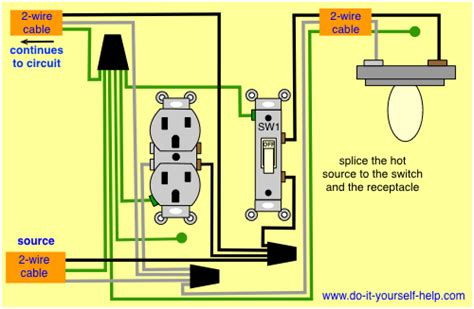 kitchen ring wiring diagram wiring diagram