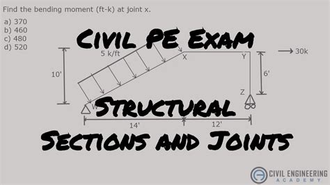 statics method of sections structures solve for bending moment at a joint using