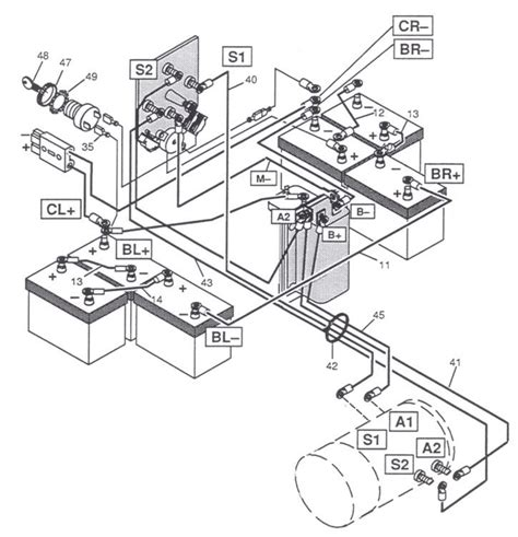 ezgo golf cart wiring diagram wiring diagram  ez  volt systems  resistor coils