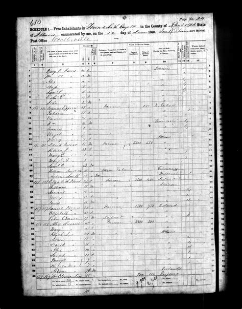 Randolph County Records 1860 Randolph County Illinois Census Page 24 Randolph Illinois Genweb