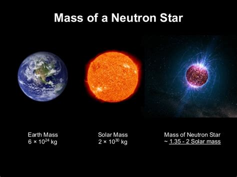 how big is a neutron stars liu jia