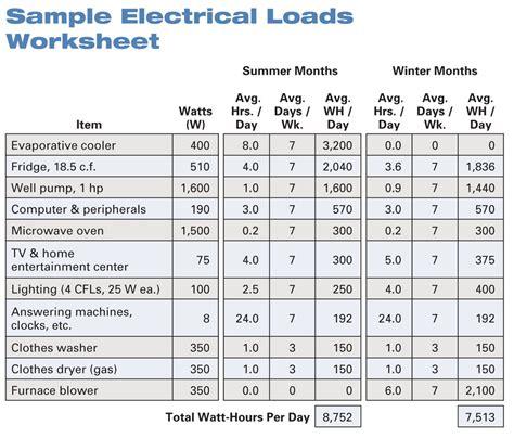 Heat Load Calculation Spreadsheet by Hvac Load Calculation Worksheet Geersc