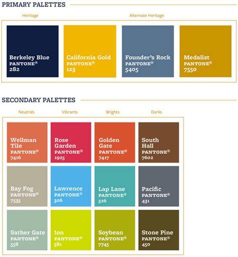 uc berkeley colors uc berkeley wellness referendum on behance