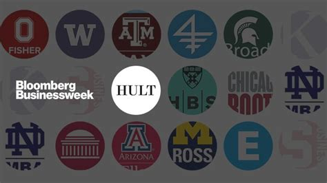 Businessweek Mba Rankings 2016 International by Hult Ranks 21st In Bloomberg Businessweek Mba Rankings