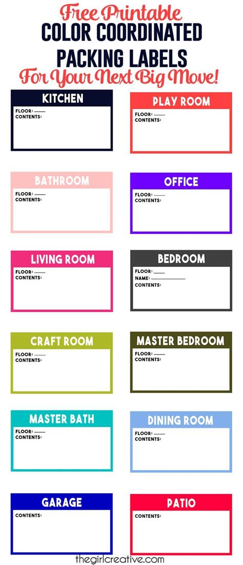 25 best ideas about packing list template on pinterest