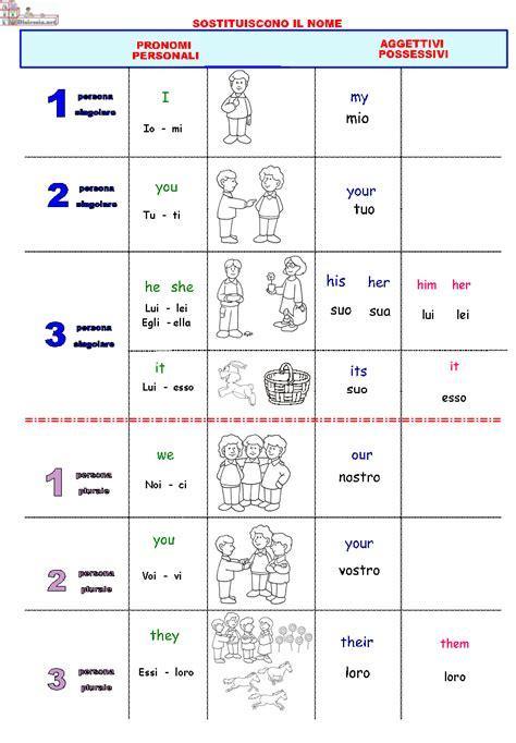 test sui verbi latini esercizi sui verbi scuola media